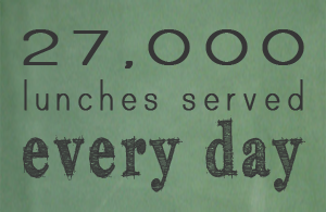 27,000 lunches served every day