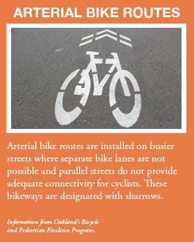 Arterial bike routes graphic