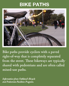 Bike paths graphic